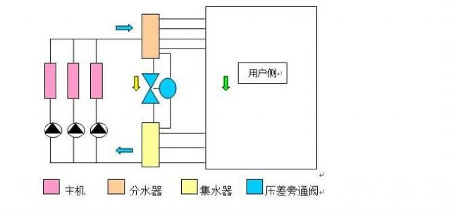 图解暖通锅炉平衡阀设计与工作原理图片