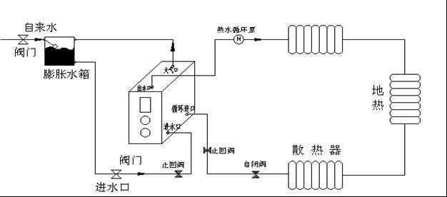 锅炉设计:热水锅炉管路安装设计图及原理