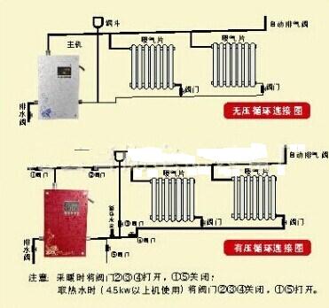 10kv电锅炉高压接线图