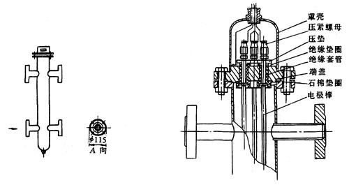 电极式锅炉水位控制报警器结构