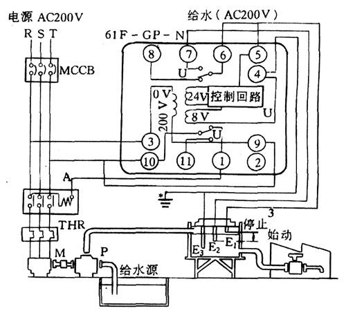许多进口锅炉的电极式水位报警器的控制器采用日本的OMROM水位报警器控制器,该控制器的原理与上述介绍的相同。它的优点是控制器的尺寸很小(50mm38mm84mm),变压器与接触器全部在同一盒内,外面为11个接线点,安装方便,稳定性好。61FGPN型控制器控制原理如图630。  图63061F-GP-N型水位报警器控制器原理图 用于给水控制时传感器电极为三个,E1为正常水位上限,E2为正常水位下限,E3为接地电极。当锅炉内水位正常时,101触点闭合,67触点断开。当水位至E1点时,E1与E3导
