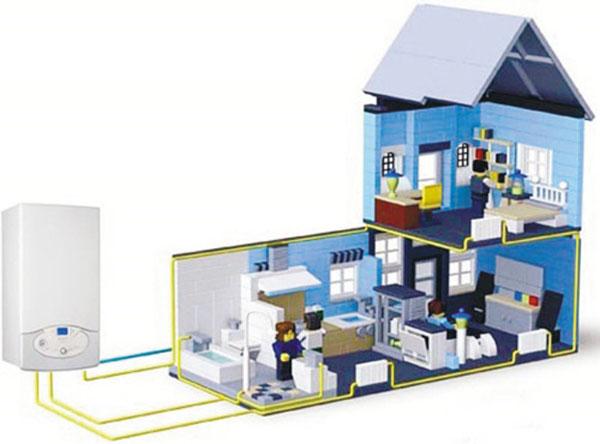 作发热单元及与壁挂炉相连的热水管线,集分水器,电动调节阀,温控器等图片