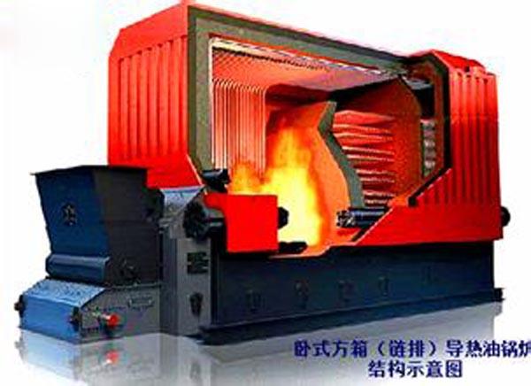 生物质蒸汽发生器的适用范围
